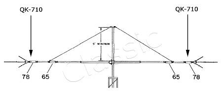 HYGAIN QK-710 | 30/40 m  conversion Kit for Hygain EXP-14
